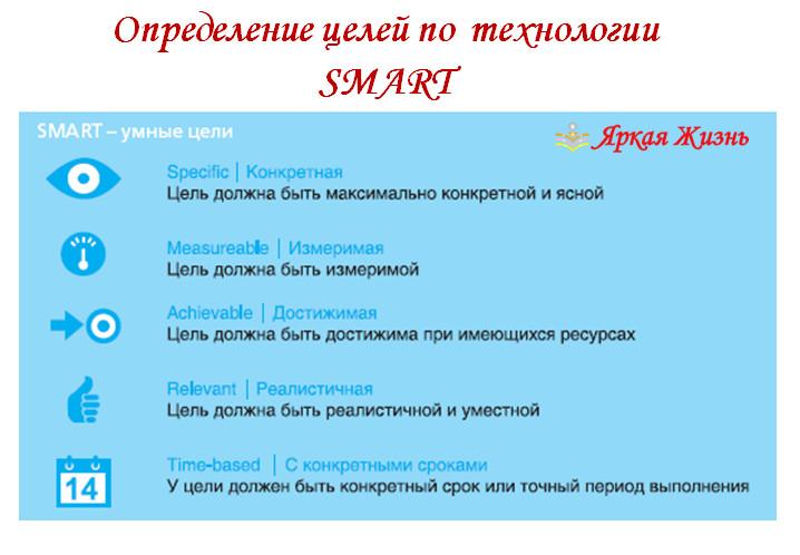 определение целей_smart